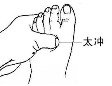 五脏经穴按摩法(试用)