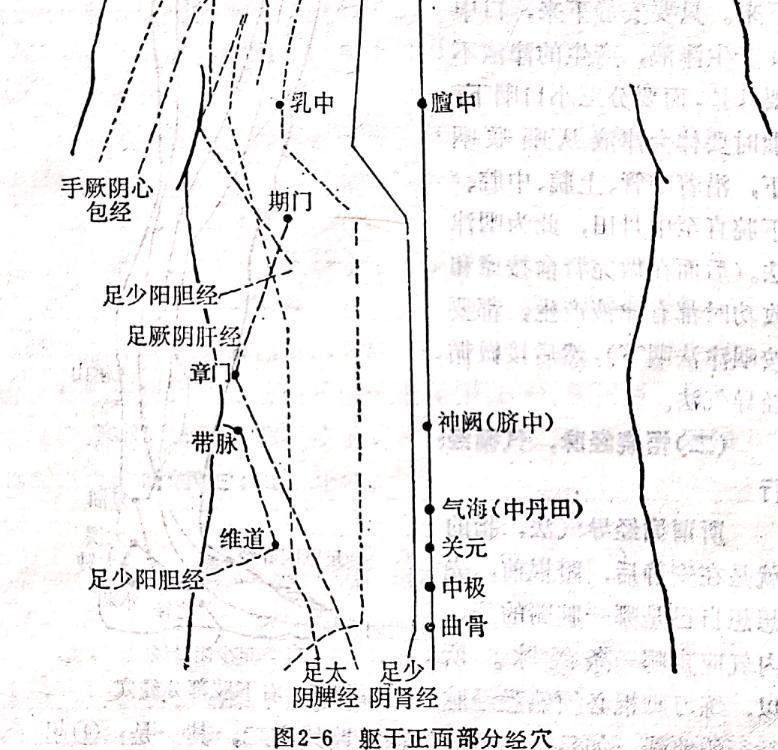 脚棍功法(郭林新气功中级功)